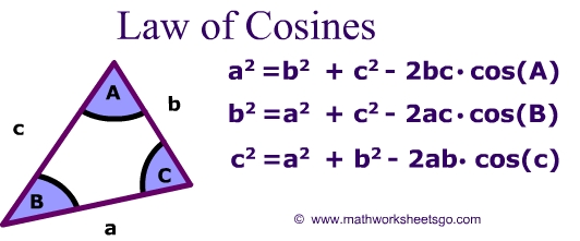 Law Of Sines And Cosines Worksheet jannatulduniya – Law of Sines Worksheet